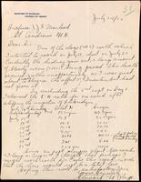 Letter to Professor J. J. R. Macleod 24/07/1922